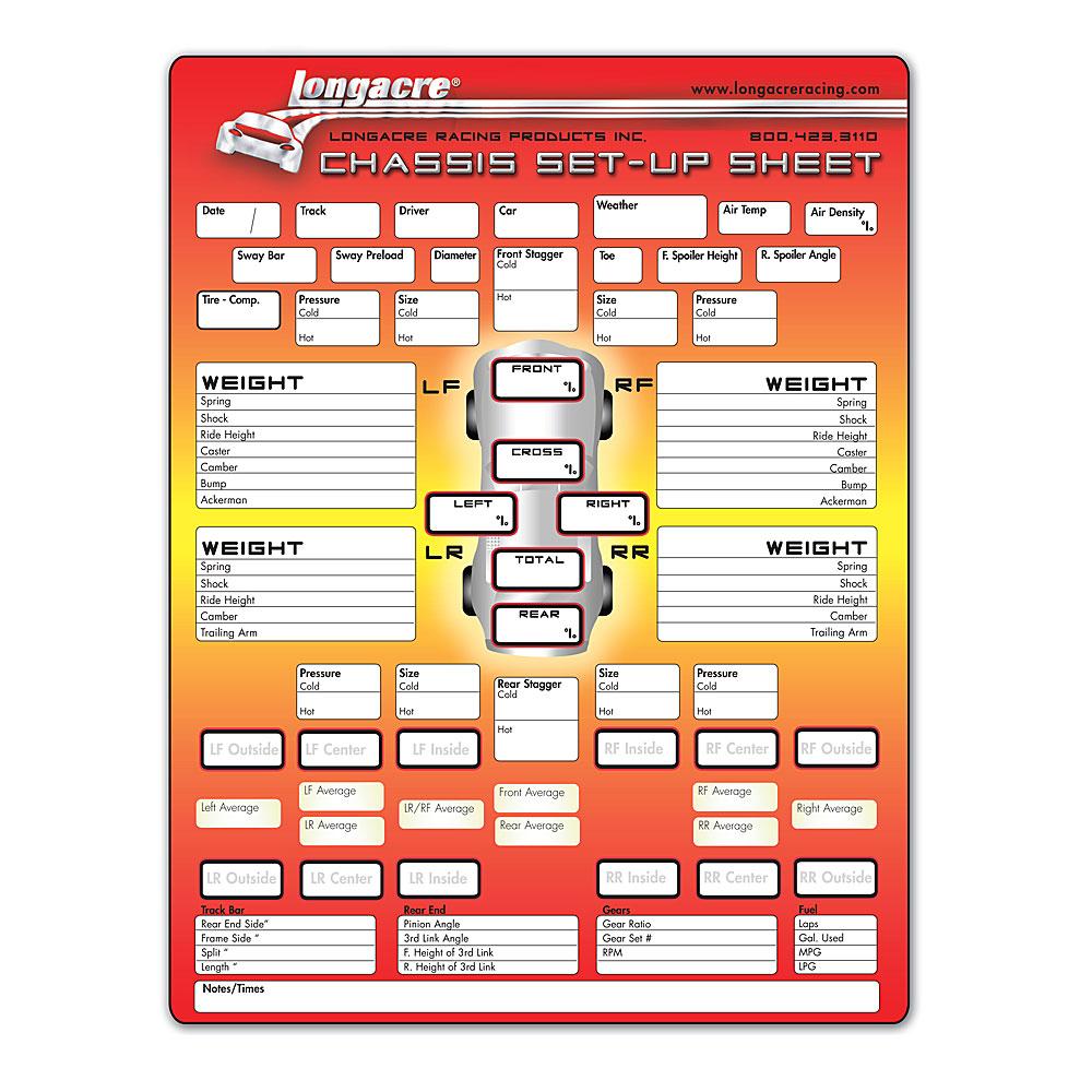 Longacre Checklisten